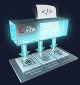Xilinx 全新Vitis赋予软件开发者更高效的硬件开发效率
