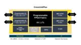 小尺寸、低功耗FPGA—CrossLinkPlus问市