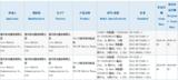 iQOO Neo 855版官宣,价格震撼