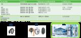技术文章—超级结MOSFET与IGBT的电动汽车充电方案
