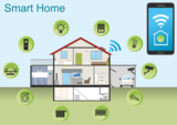 智能家庭设备逐步进入人们生活,未来五年CAGR将达14.4%