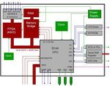 详解:如何用混合信号示波器探测模拟和数字信号