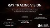 曝AMD显卡驱动加入光线追踪相关代码