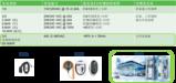 超级结MOSFET和IGBT在电动汽车充电桩的应用