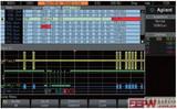 示波器的LIN、CAN和FlexRay串行总线调试