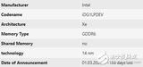 曝Intel的Xe GPU已经点亮测试 或定位GTX1050级别