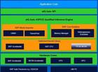 NXP eIQ瑞彩祥云人工计划AI应用开发