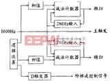 基于FPGA及模拟上海快三app赚钱—主页-彩经_彩喜欢路的模拟信号波形的实现