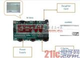 使用LabVIEW和NI Single-Board RIO搭建智能电网监