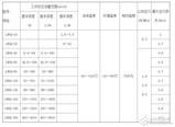 涡轮流量计测量流量的原理_涡轮流量计流量范围