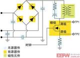基于示波器作为测试开关电源测量的平台研究