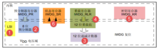 STM32的IWDG(独立看门狗)详细用法