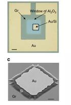 石墨烯新技术,中国成功研制高速晶体管