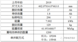 详解丰田旗下卡罗拉与雷凌的PHEV电池系统