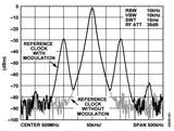 技术文章—如何判定杂散来源