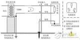 示波器测量市电的方法