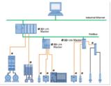意法半导体提供的IO-Link技术