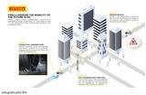 全球首款! 倍耐力推出可与5G网络连接的智能轮胎