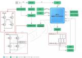 基于NXP无线充电IC的车载15W无线充电方案设计