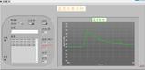 基于51单片机的温度采集系统(Labview做上位机)