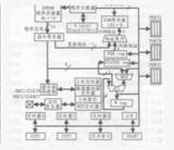 PIC单片机位域结构的应用解析