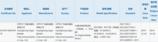OPPO 5G的新机正式入网,采用水滴屏设计