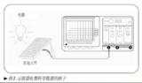 简析示波器相关知识
