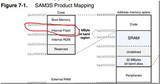 【AT91SAM3S】英蓓特EM-SAM3S开发板例子工程中的启动文件分析