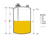 雷达液位计的工作原理_雷达液位计的特点