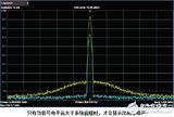 浅析频谱分析仪的相位噪声和扫描时间