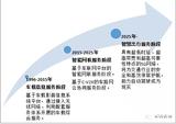 车联网演进大致可分为三阶段 预计到2021规模将突破一千亿
