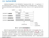 STM32 SysTick定时器应用【worldsing笔记】
