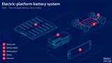 大众公布ID.3电池系统结构,电池组最多搭载12个电池包