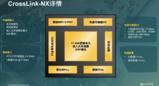 中端FPGA工艺下探 莱迪思新平台导入了28nm FD-SOI技术