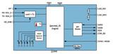 再用ams单芯片多光谱传感设备简化光谱分析仪设计