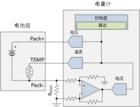 为什么电流和磁传感器对TWS的设计至关重要?