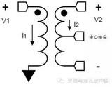 关于矢量网络分析仪的介绍和应用