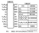 基于可编程<font color='red'>数字电位器</font>的AVR嵌入式单片机剖析