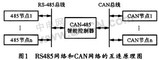 基于PIC18单片机的CAN RS485转换器的设计
