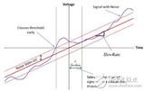 数字示波器的抖动噪声基底是什么
