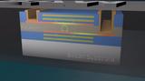 真正无晶振设计的MCU,改善物联网传输性能