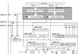 STM8s串口2异步基本收发使用说明