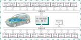 技术文章—新能源汽车CAN总线如何进行错误处理?