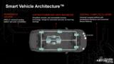 安波福推新一代汽车电子架构 多域控制器方案大幅降低研发复杂度