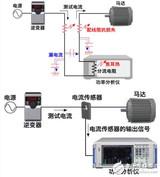 电力电子领域电流传感器和功率分析仪的开发技术