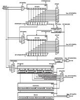 MSP430F5438 RTC操作实验详解