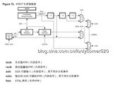 基于AVR单片机USART与PC机的串行通信