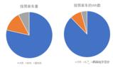 圆柱电池全球市场和技术状态概览