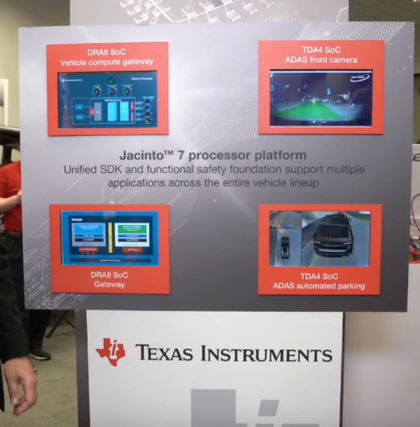 盘点德州仪器在CES 2020上展示的黑科技