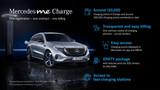 奔驰EQC可提前控制车内气候 具优化导航/便利充电等功能